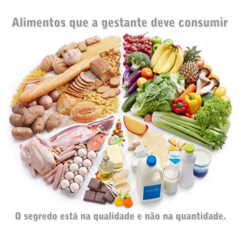 alimentos-gravida-blog-roda